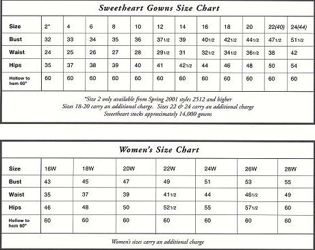 Sweetheart Size Chart Sweetheart Gowns Size Chart Wedding